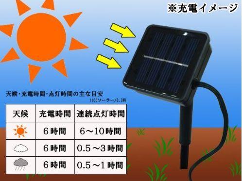 太陽光発電、ソーラーイルミネーション